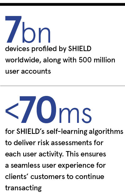 Shield dataset