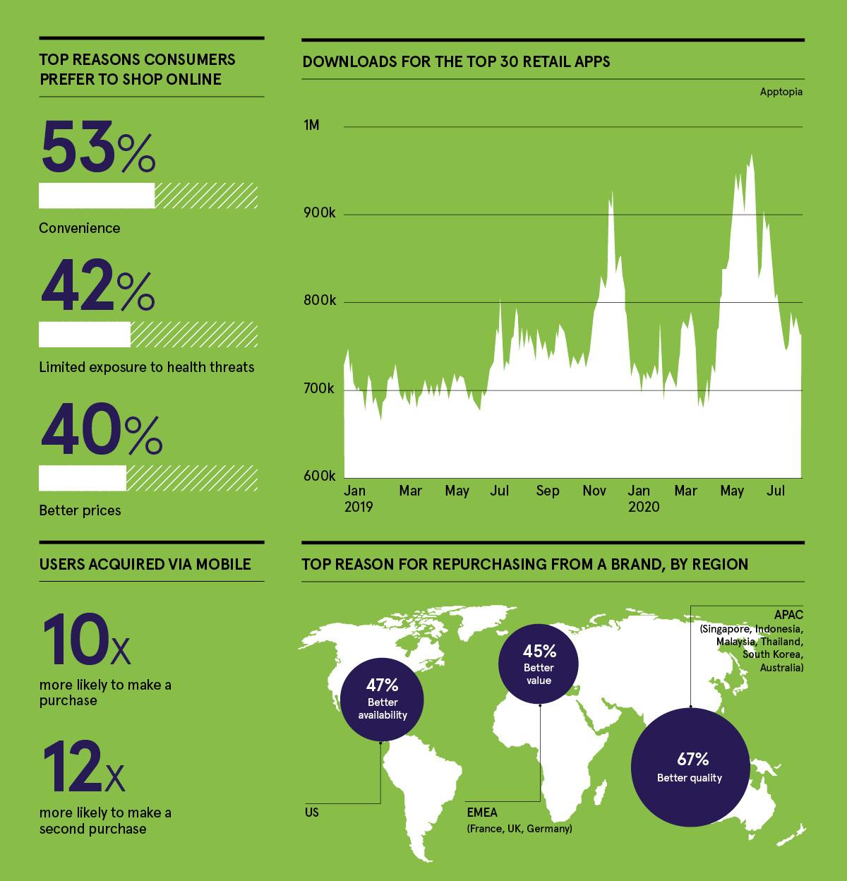 Braze infographic