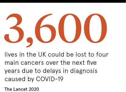 undiagnosed cancer